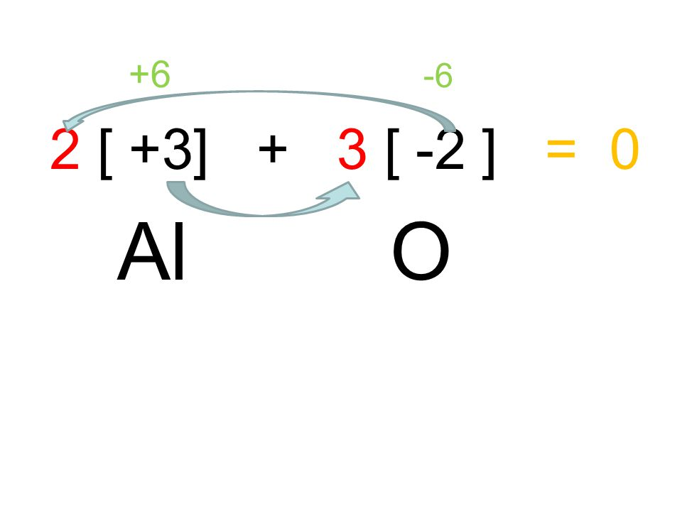 +6 -6 2 [ +3] + 3 [ -2 ] = 0 Al O